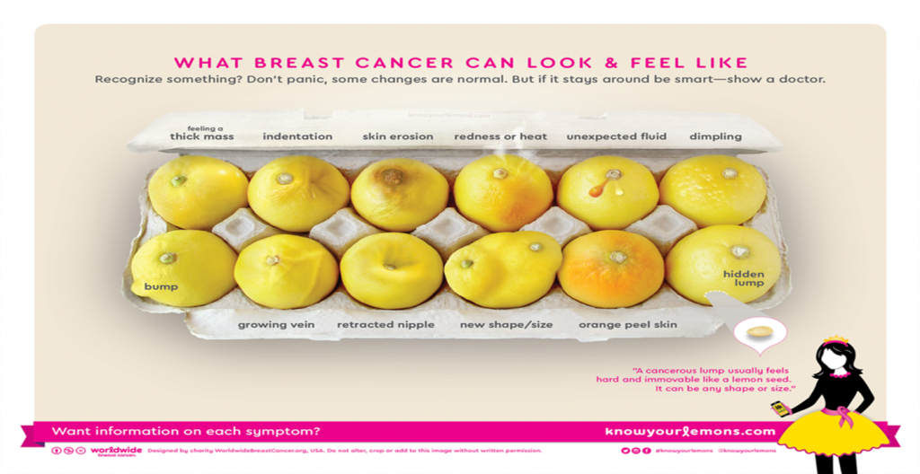 Descriptive image as to what different kinds of looks and feels breast cancer can have.